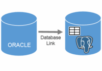 Oracle to PostgreSQL
