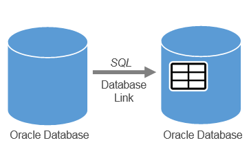 Database Link